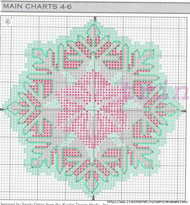 Вышивка крестиком-снежинки