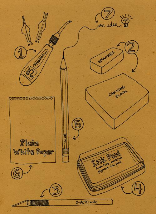 Tools (500x684, 439Kb)