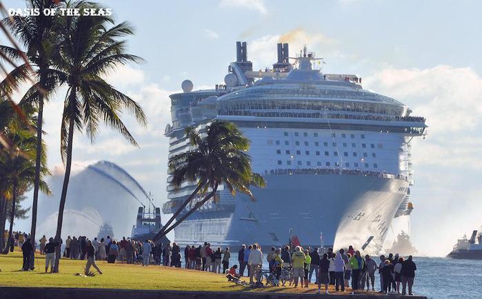 Рейтинг крупнейших пассажирских кораблей