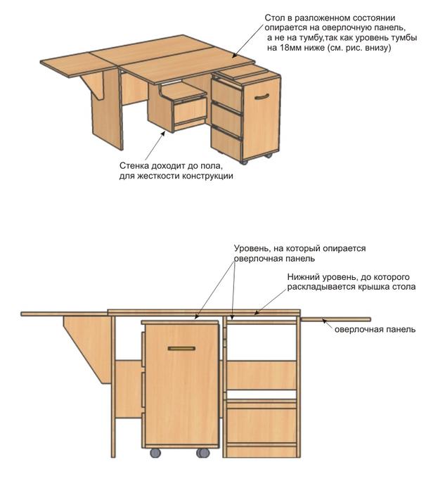 стол (606x694, 188Kb)