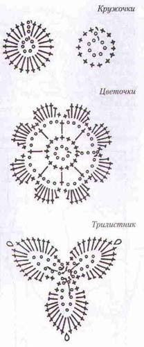 crochet_329b (208x500, 21Kb)