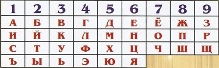 MtZTdhYzZ (448x141, 50Kb)