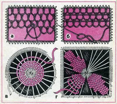 """Рис.9 Штопка  """"петлями """" применяется в ремонте вязаных вещей и в вышивании отдельных деталей узоров свободного рисунка."""