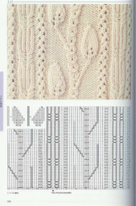 Каталог узоров. модный шарф связать. узоры спицами шарф.