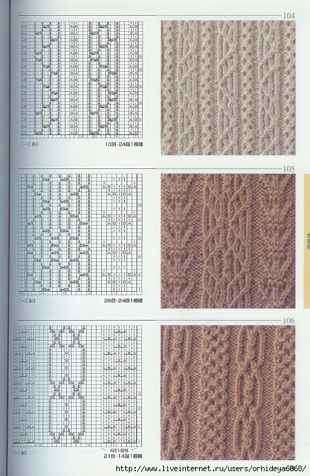 Вязание спицами узоры схемы косы. вязание на спицах узоры и схемы.