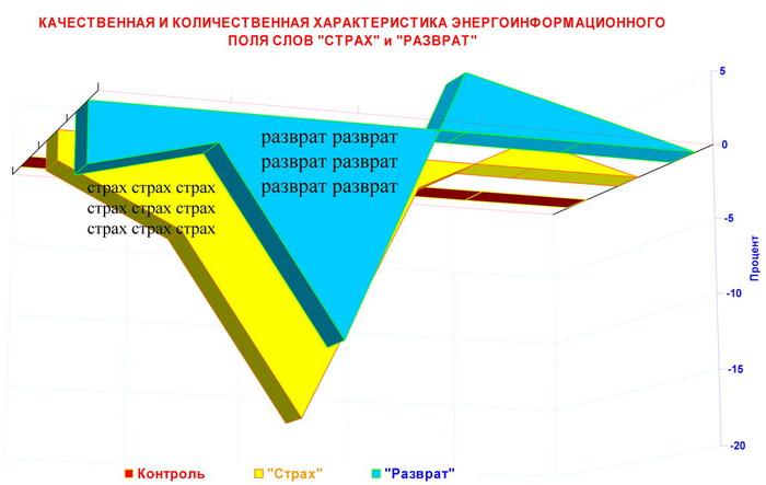 1322337867_1_STRAH_blog (700x443, 58Kb)