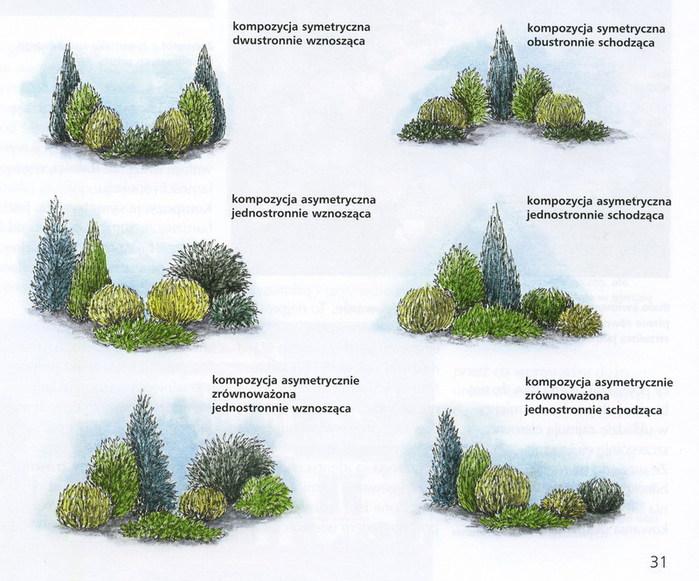 Ландшафтный дизайн маленькие композиции