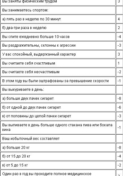 калькулятор продолжительности жизни 2 (397x570, 9Kb)