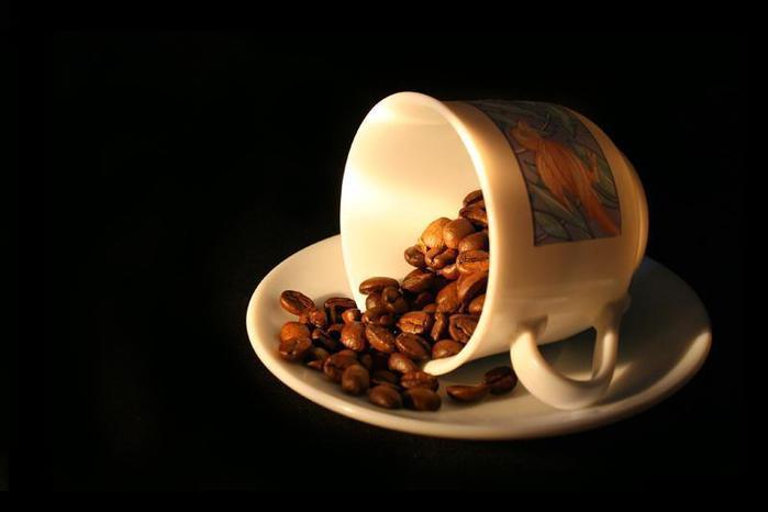 Котировки кофе