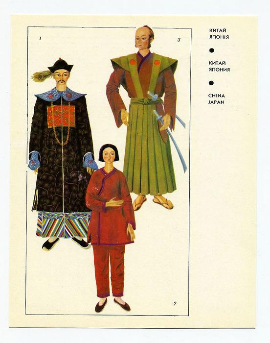 Мужской национальный костюм фото