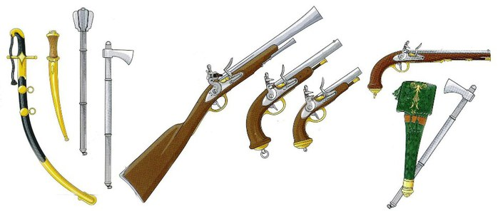 12 оружие мамелюков (700x296, 36Kb)