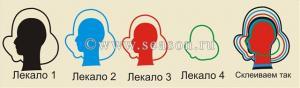 ЛЕКАЛО ГОЛОВЫ (300x88, 7Kb)