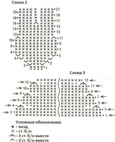 схемы вязания горловины.