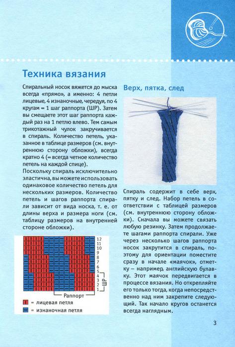 Вязание носков спиральки