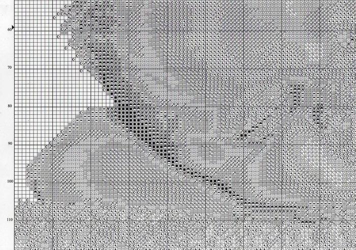 """7-093 Русалка в...  """"Часть 1 - Схема от ЗР  """"Мамина радость """" Часть 2. Часть 27.  Схема от РТО  """"Путешествие по Нилу """" ."""