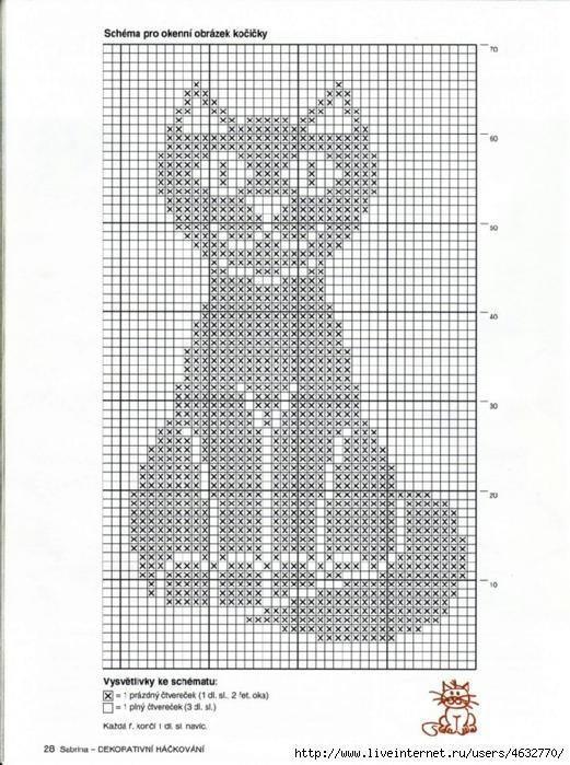 Узоры для филейного вязания кошки