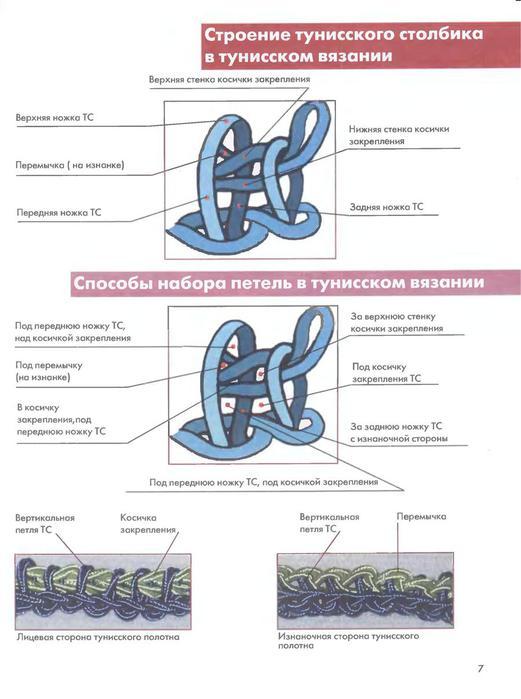 Все о вязании крючком - схемы, модели, узоры, кружево и многое другое.