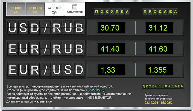 Фиксированный валютный курс