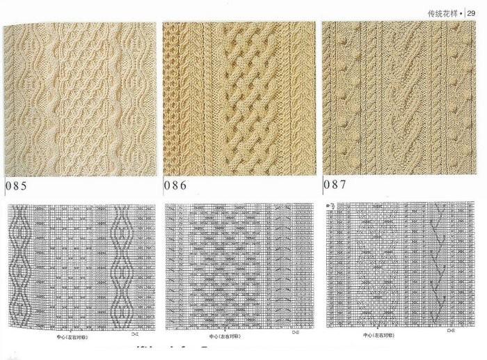 вязание спицами со схемами косы