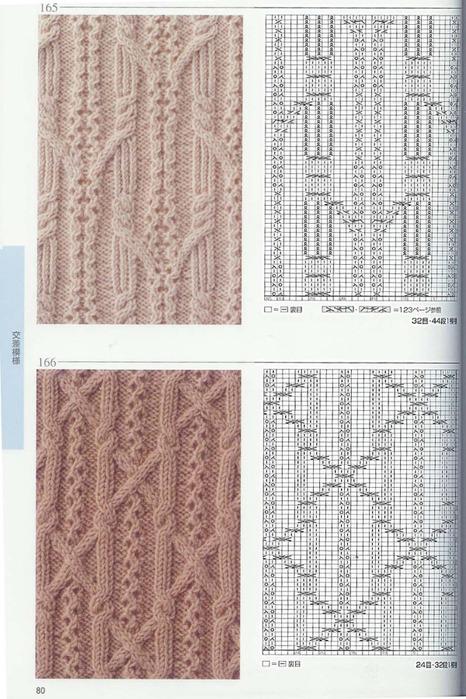 схемы вязания кос и жгутов