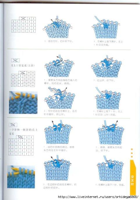 Обозначения к китайским журналам по вязанию