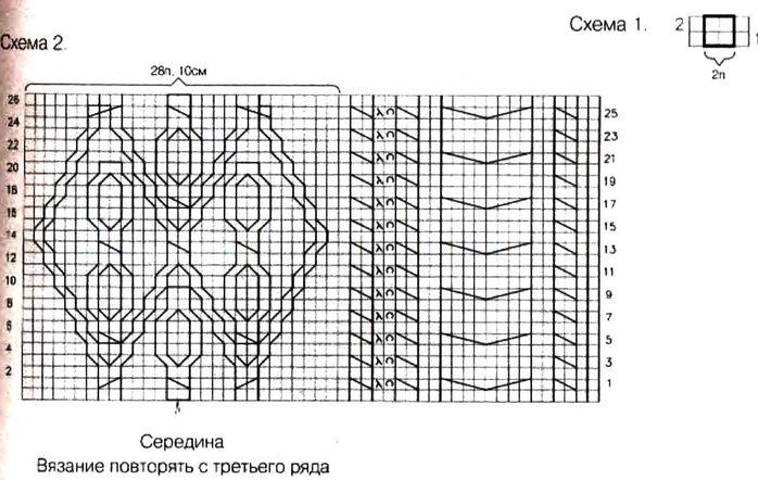 Cтильные модели вязания.  Схемы вязания для маленьких.  Вязание спицами летнего платья.  Схема вязания капора.