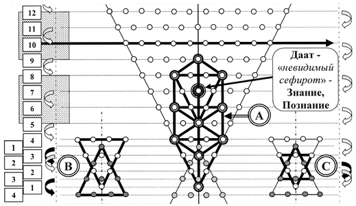 Ris_5_Sfirot_519_300_72_.We_[1] (519x300, 99Kb)