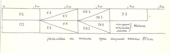 расположение на современной ткани (700x224, 31Kb)
