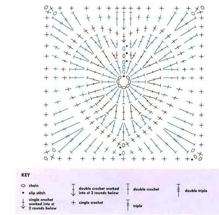 7df8871415a747e2c4e1c68c73f5b4c3 (450x441, 121Kb)