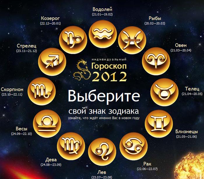 гороскоп каждый на день близнецов астрологический для