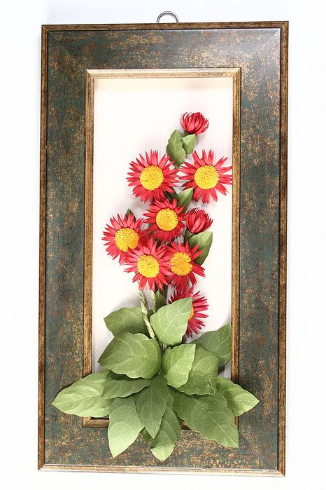 Квиллинг картинки схемы цветов 7