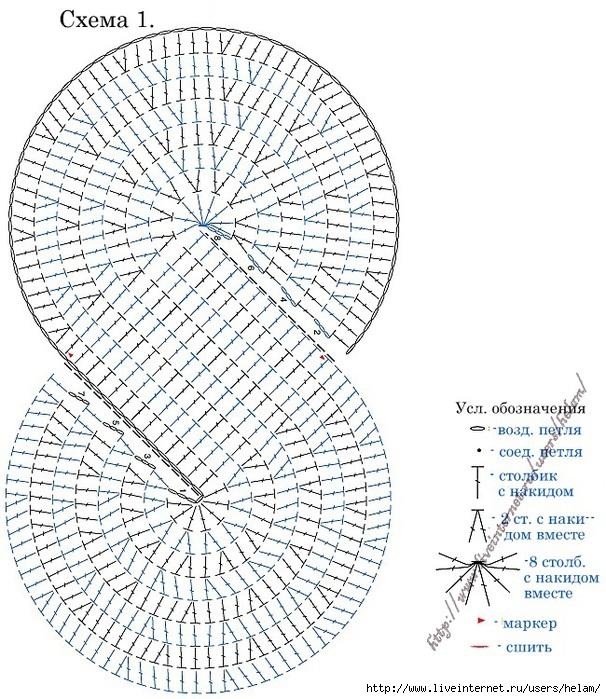 Вязание крючком прихватки схемы узоры