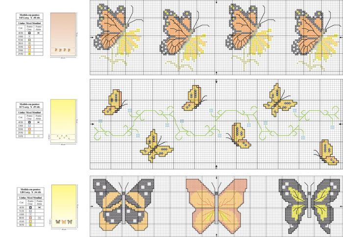 grafico_pano-borboletas (700x483, 154Kb)