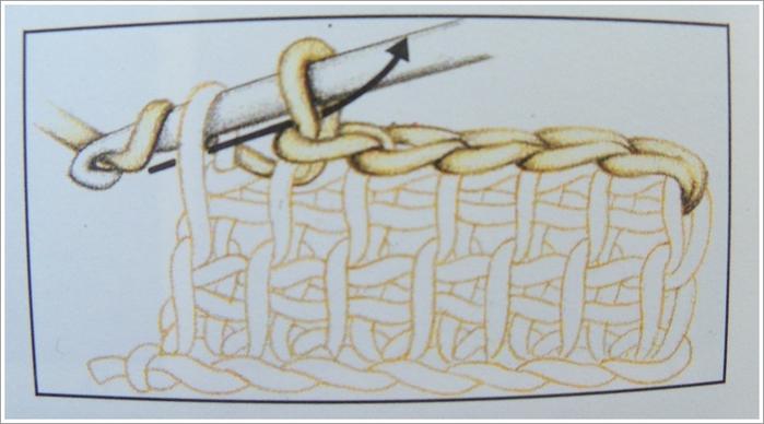 非常详细的突尼斯针织课(硕士班) - maomao - 我随心动