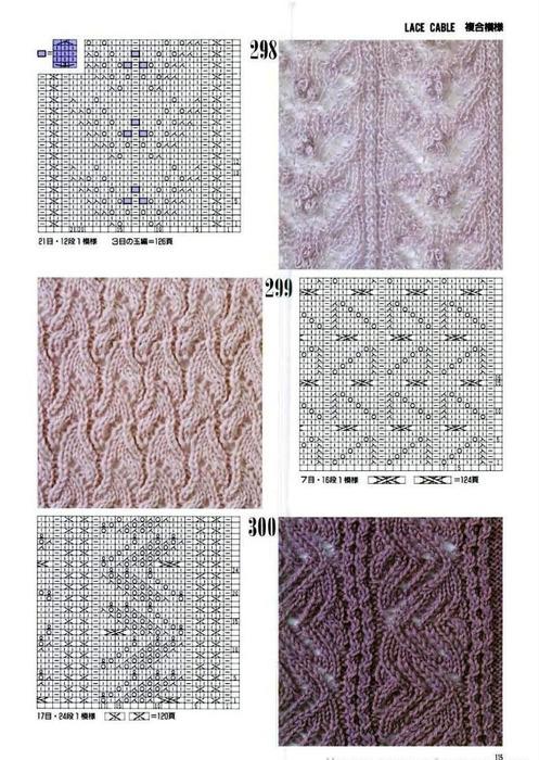 Узор вязания для кофточки 837