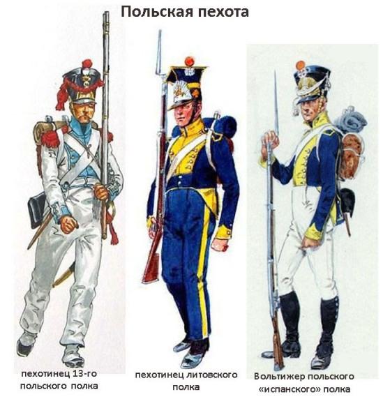 1812 год польские войска наполеона
