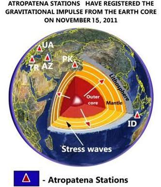 Земля - энергетический выброс 1 (332x385, 29Kb)