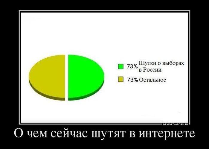 выборы (700x501, 27Kb)