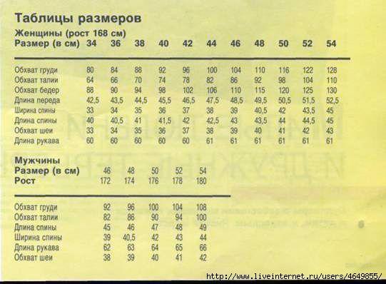Размеры для вязания взрослых 84