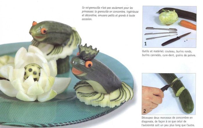 Царевна лягушка из овощей своими руками