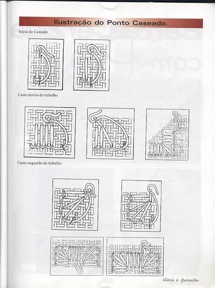 ILUSTRAÇÃO DO PONTO CASEADO (429x576, 68Kb)