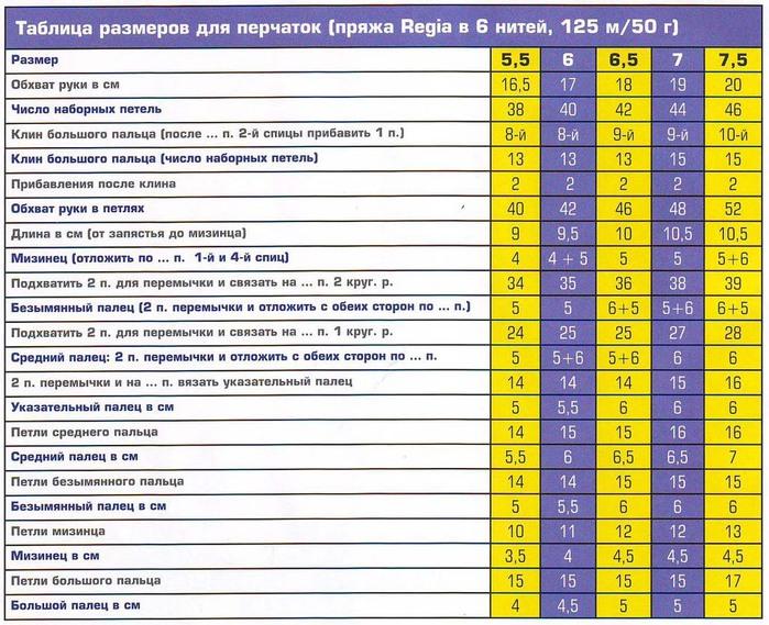 Tablica_perchatok (700x569, 154Kb)