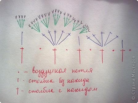 3715364_obvyazka_ryusha (448x336, 34Kb)