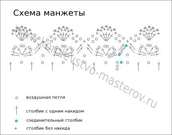 3715364_sxemamanzhetipin (350x276, 35Kb)