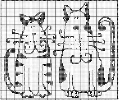 Вязание картин с кошкой