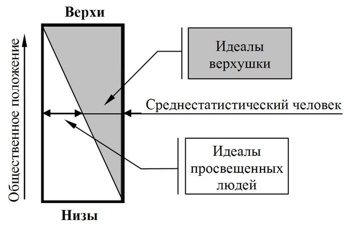 Идеалы-1 (700x451, 42Kb)