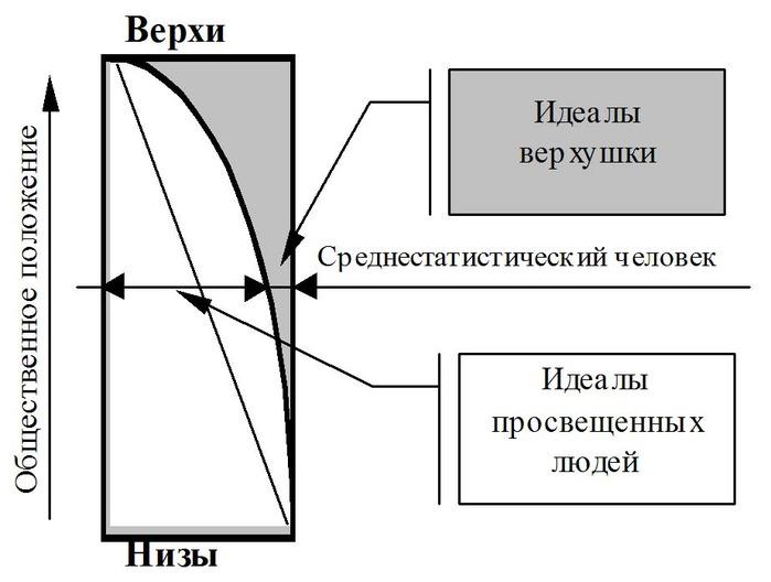 Идеалы-2 (700x528, 52Kb)
