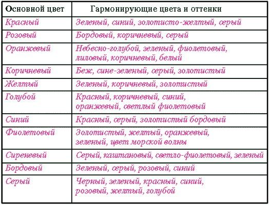 таблица сочетания продуктов для похудения скачать