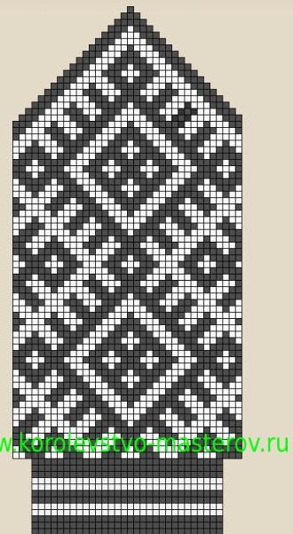 Северные узоры-орнаменты для