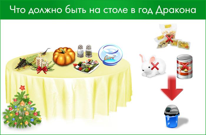 4278666_infografika_pro_stol (700x460, 94Kb)
